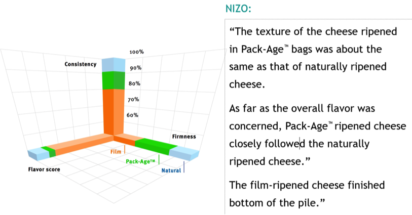 Pack-Age diagram